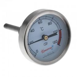 Термометры самогонные